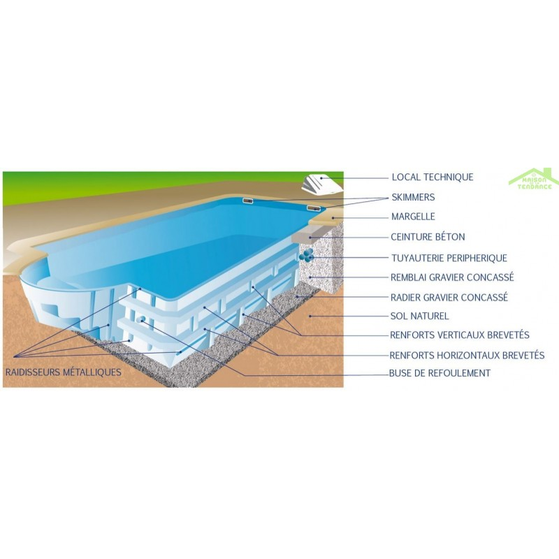 Piscine coque polyester mercury for Piscine coque polyester hors sol